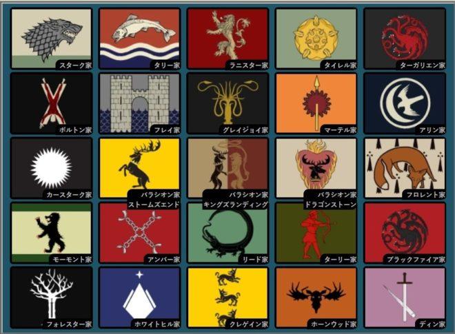 ゲーム・オブ・スローンズ 紋章