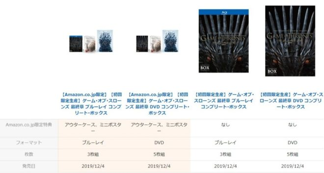 【Amazon.co.jp限定】ゲーム・オブ・スローンズ 最終章 ブルーレイ コンプリート・ボックス(初回限定生産)(アウターケース&ミニポスター付)