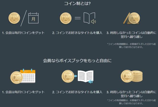 Audible コイン制