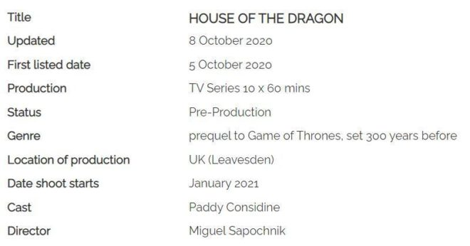 house of the dragon UK Production Newsによる撮影情報